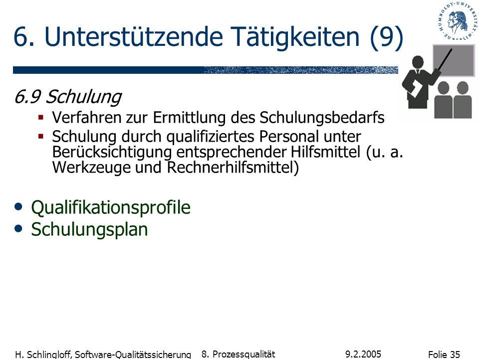 Folie 35 H. Schlingloff, Software-Qualitätssicherung 9.2.2005 8. Prozessqualität 6. Unterstützende Tätigkeiten (9) 6.9 Schulung Verfahren zur Ermittlu