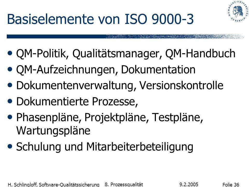 Folie 36 H. Schlingloff, Software-Qualitätssicherung 9.2.2005 8. Prozessqualität Basiselemente von ISO 9000-3 QM-Politik, Qualitätsmanager, QM-Handbuc