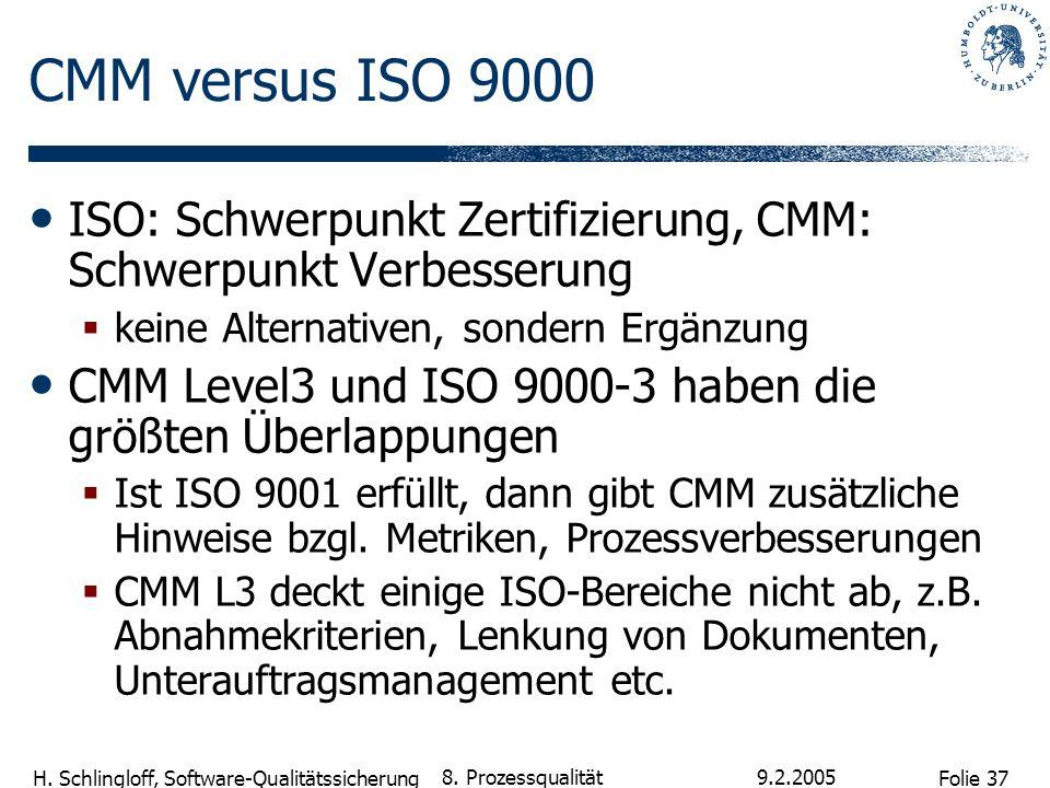 Folie 37 H. Schlingloff, Software-Qualitätssicherung 9.2.2005 8. Prozessqualität CMM versus ISO 9000 ISO: Schwerpunkt Zertifizierung, CMM: Schwerpunkt