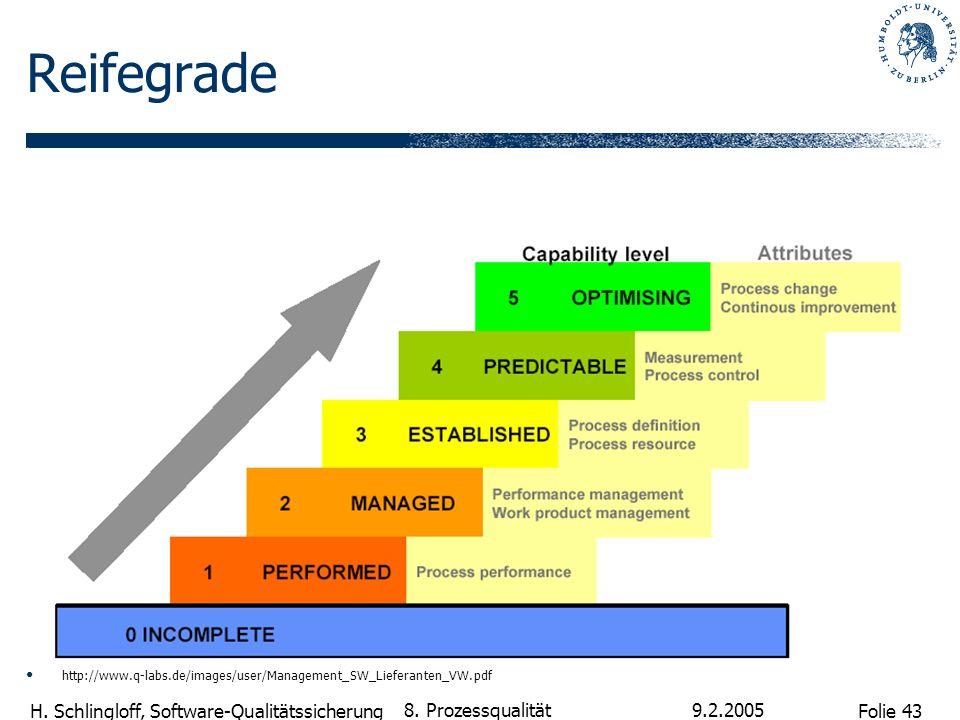 Folie 43 H. Schlingloff, Software-Qualitätssicherung 9.2.2005 8. Prozessqualität Reifegrade http://www.q-labs.de/images/user/Management_SW_Lieferanten