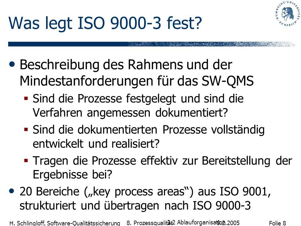 Folie 8 H. Schlingloff, Software-Qualitätssicherung 9.2.2005 8. Prozessqualität Was legt ISO 9000-3 fest? Beschreibung des Rahmens und der Mindestanfo