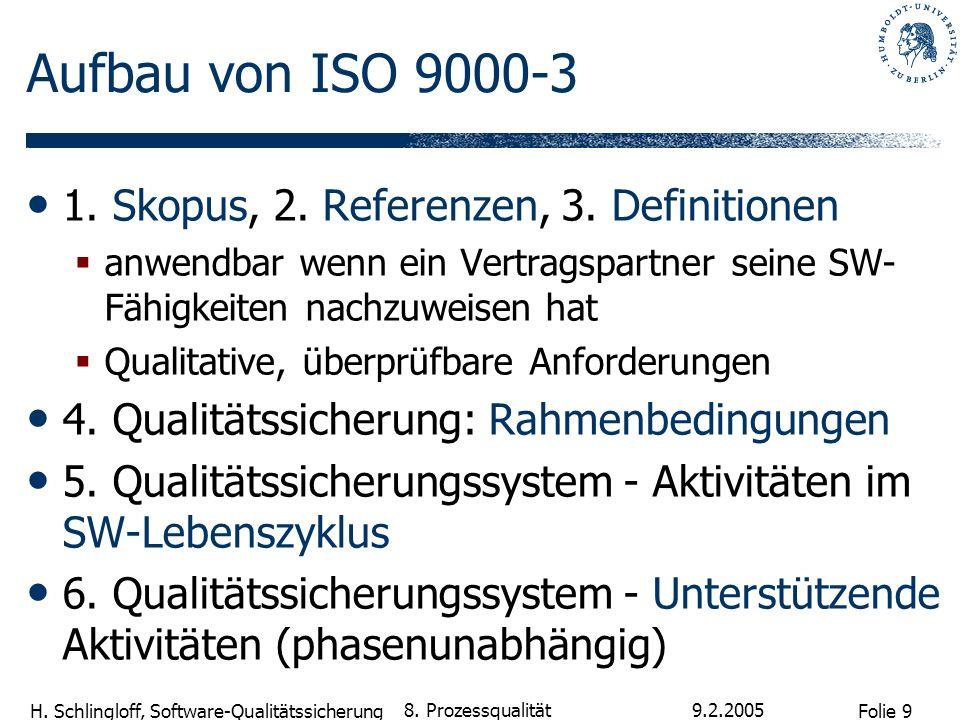 Folie 9 H. Schlingloff, Software-Qualitätssicherung 9.2.2005 8. Prozessqualität Aufbau von ISO 9000-3 1. Skopus, 2. Referenzen, 3. Definitionen anwend