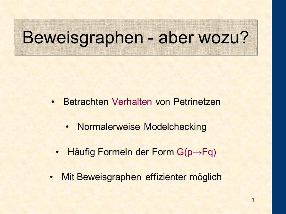 Beweisgraphen Seminar: Analyse von Petrinetzmodellen WS 2007/08 Dozent: Peter Massuthe Vortrag: Mike Herzog Humboldt Universität zu Berlin Institut fü