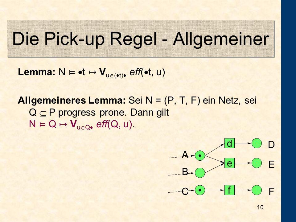 9 Die Pick-up Regel - Erweitert Lemma: N t V u ( t) eff( t, u) AC... nicht mit Lemma ableitbar, da für kein t gilt AC = t. Es gilt aber dennoch N AC (