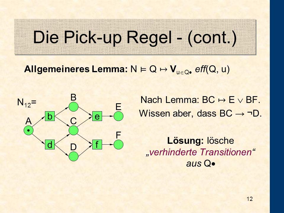 11 Die Pick-up Regel - Beispiel Allgemeineres Lemma: N Q V u Q eff(Q, u) N Q V u Q eff(Q, u)mit Q = {AC} N AC V u AC eff(AC, u)mit AC = {d, e, f} N AC
