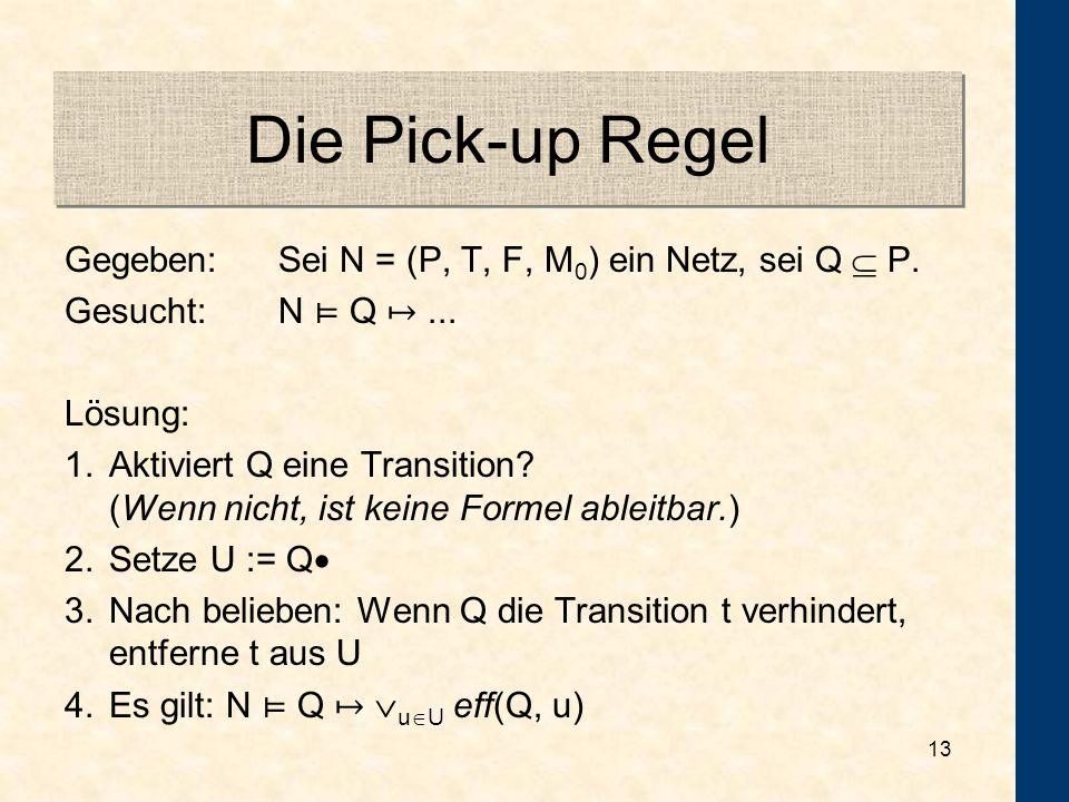 12 Die Pick-up Regel - (cont.) d be f A B C D E F Nach Lemma: BC E BF. Wissen aber, dass BC ¬D. Lösung: löscheverhinderte Transitionen aus Q Allgemein