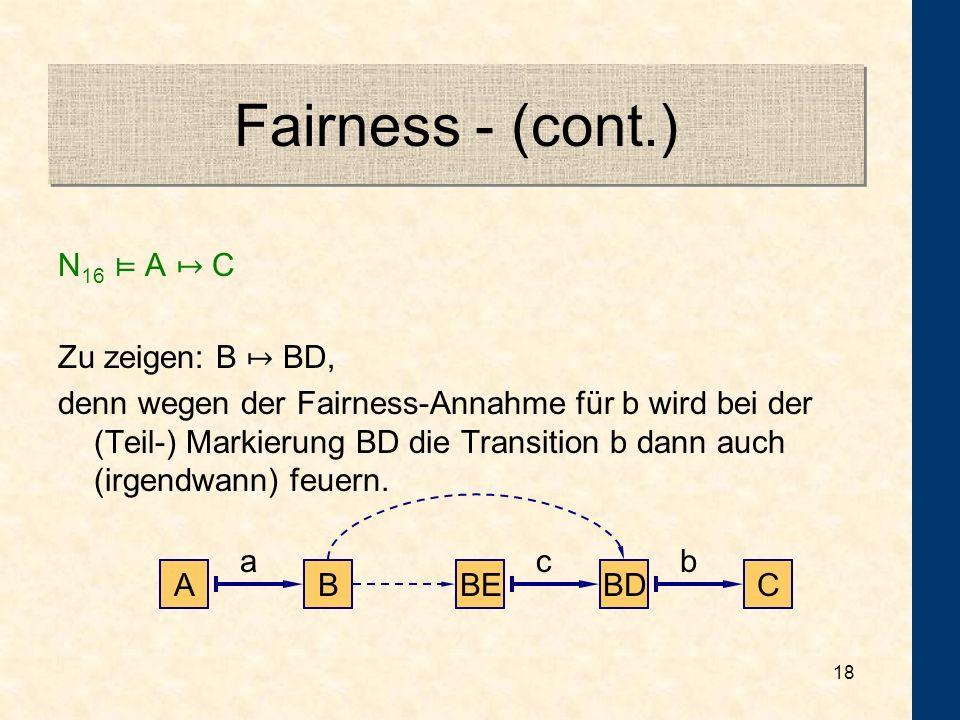 17 Konflikt-reduzierte Transitionen Definition: Sei N ein Petrinetz, sei t eine Transition von N. t ist konflikt-reduziert, wenn es höchstens einen Pl
