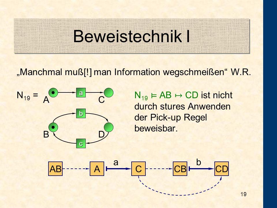 18 Fairness - (cont.) N 16 A C Zu zeigen: B BD, denn wegen der Fairness-Annahme für b wird bei der (Teil-) Markierung BD die Transition b dann auch (i