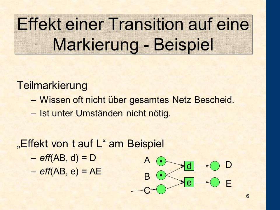 5 Leads-to Formeln - Beispiele N 2 A C N 2 AB CD N 2 A E N 2 D D ¬AB AD c d eba A B C D E N 2 =