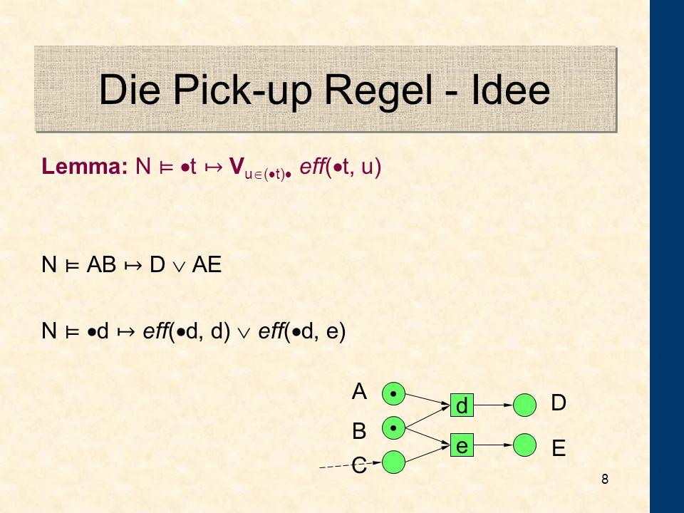 18 Fairness - (cont.) N 16 A C Zu zeigen: B BD, denn wegen der Fairness-Annahme für b wird bei der (Teil-) Markierung BD die Transition b dann auch (irgendwann) feuern.