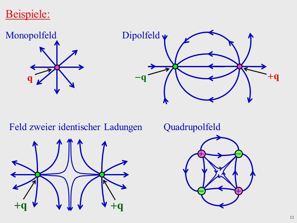 11 Beispiele: Monopolfeld q q q Dipolfeld q q Feld zweier identischer Ladungen Quadrupolfeld