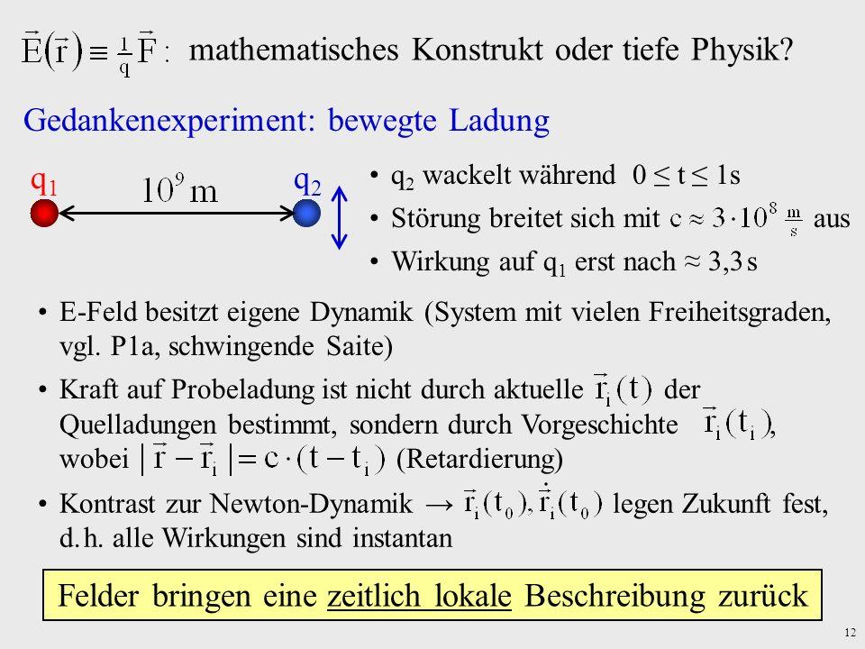 12 mathematisches Konstrukt oder tiefe Physik? Gedankenexperiment: bewegte Ladung q1q1 q2q2 q 2 wackelt während 0 t 1s Störung breitet sich mit aus Wi
