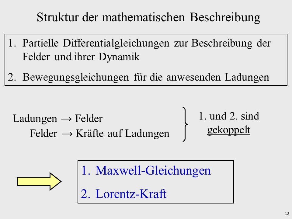 13 Struktur der mathematischen Beschreibung 1.Partielle Differentialgleichungen zur Beschreibung der Felder und ihrer Dynamik 2.Bewegungsgleichungen f