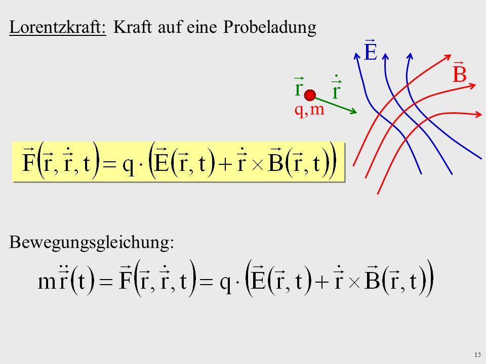15 Lorentzkraft: Kraft auf eine Probeladung q, m Bewegungsgleichung: