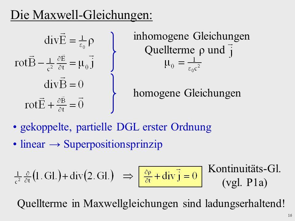 16 Die Maxwell-Gleichungen: inhomogene Gleichungen Quellterme ρ und homogene Gleichungen gekoppelte, partielle DGL erster Ordnung linear Superposition