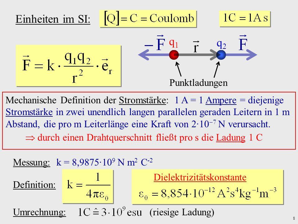 8 Mechanische Definition der Stromstärke: 1 A = 1 Ampere = diejenige Stromstärke in zwei unendlich langen parallelen geraden Leitern in 1 m Abstand, d