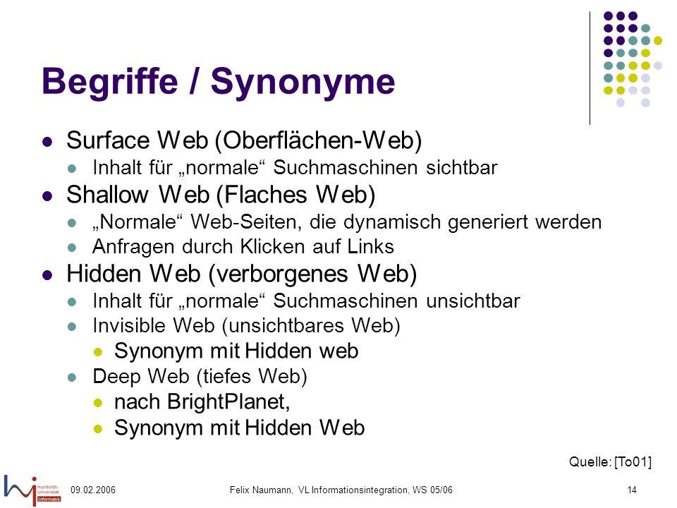 09.02.2006Felix Naumann, VL Informationsintegration, WS 05/0614 Begriffe / Synonyme Surface Web (Oberflächen-Web) Inhalt für normale Suchmaschinen sichtbar Shallow Web (Flaches Web) Normale Web-Seiten, die dynamisch generiert werden Anfragen durch Klicken auf Links Hidden Web (verborgenes Web) Inhalt für normale Suchmaschinen unsichtbar Invisible Web (unsichtbares Web) Synonym mit Hidden web Deep Web (tiefes Web) nach BrightPlanet, Synonym mit Hidden Web Quelle: [To01]
