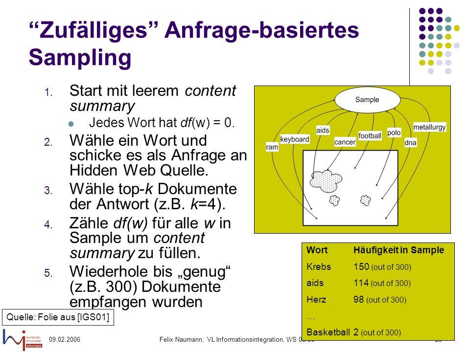 09.02.2006Felix Naumann, VL Informationsintegration, WS 05/0629 Zufälliges Anfrage-basiertes Sampling 1. Start mit leerem content summary Jedes Wort h