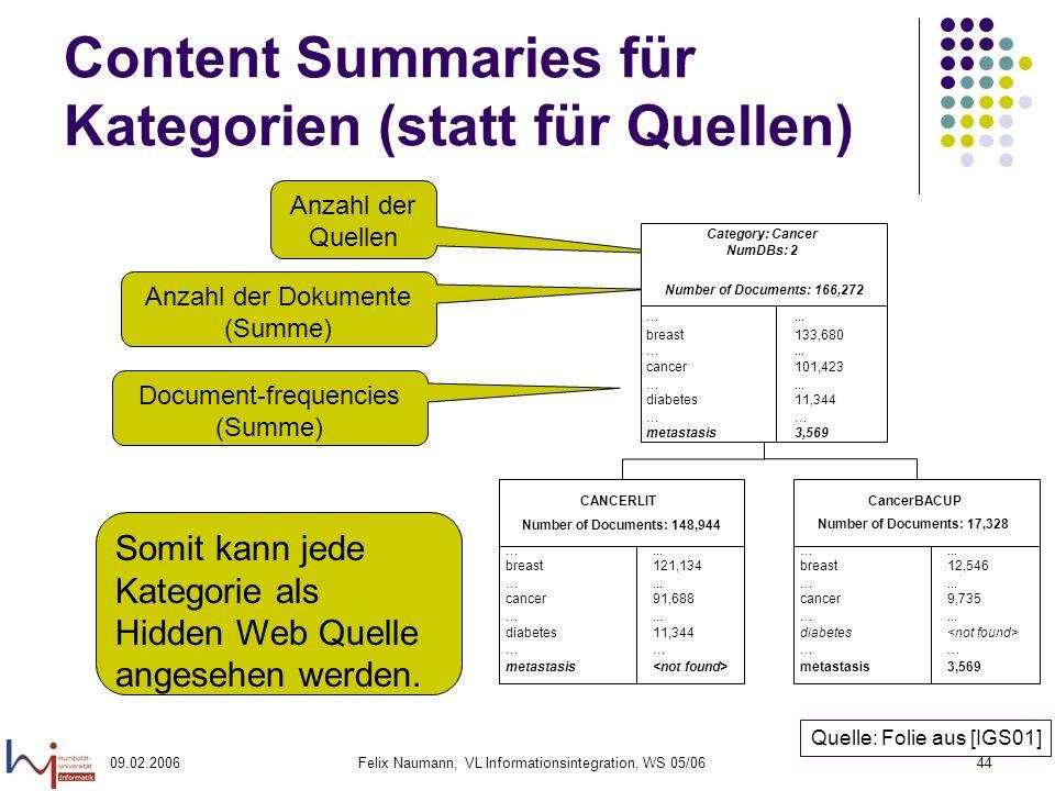 09.02.2006Felix Naumann, VL Informationsintegration, WS 05/0644 Content Summaries für Kategorien (statt für Quellen) Anzahl der Quellen Anzahl der Dokumente (Summe) Document-frequencies (Summe) Somit kann jede Kategorie als Hidden Web Quelle angesehen werden.