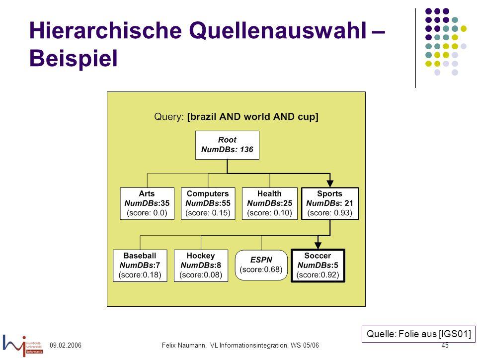09.02.2006Felix Naumann, VL Informationsintegration, WS 05/0645 Hierarchische Quellenauswahl – Beispiel Quelle: Folie aus [IGS01]