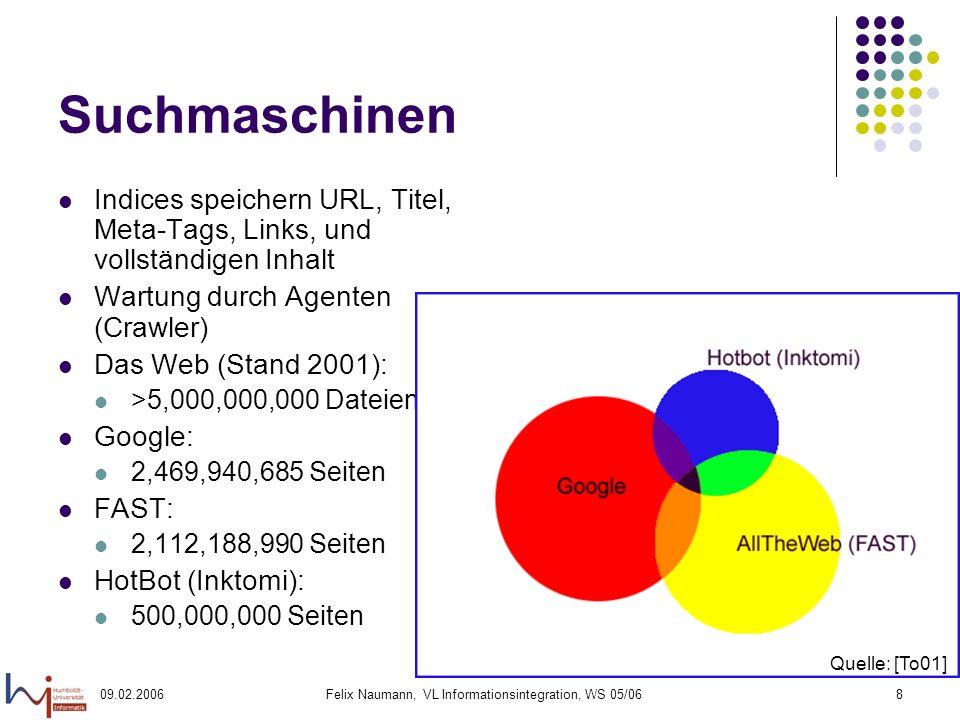 09.02.2006Felix Naumann, VL Informationsintegration, WS 05/068 Suchmaschinen Indices speichern URL, Titel, Meta-Tags, Links, und vollständigen Inhalt Wartung durch Agenten (Crawler) Das Web (Stand 2001): >5,000,000,000 Dateien Google: 2,469,940,685 Seiten FAST: 2,112,188,990 Seiten HotBot (Inktomi): 500,000,000 Seiten Quelle: [To01]