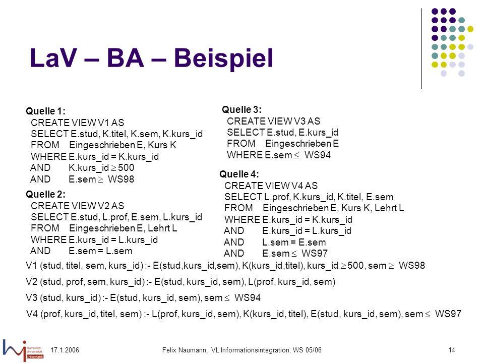 17.1.2006Felix Naumann, VL Informationsintegration, WS 05/0614 LaV – BA – Beispiel Quelle 1: CREATE VIEW V1 AS SELECT E.stud, K.titel, K.sem, K.kurs_id FROM Eingeschrieben E, Kurs K WHERE E.kurs_id = K.kurs_id AND K.kurs_id 500 AND E.sem WS98 Quelle 2: CREATE VIEW V2 AS SELECT E.stud, L.prof, E.sem, L.kurs_id FROM Eingeschrieben E, Lehrt L WHERE E.kurs_id = L.kurs_id AND E.sem = L.sem Quelle 3: CREATE VIEW V3 AS SELECT E.stud, E.kurs_id FROM Eingeschrieben E WHERE E.sem WS94 Quelle 4: CREATE VIEW V4 AS SELECT L.prof, K.kurs_id, K.titel, E.sem FROM Eingeschrieben E, Kurs K, Lehrt L WHERE E.kurs_id = K.kurs_id AND E.kurs_id = L.kurs_id AND L.sem = E.sem AND E.sem WS97 V1 (stud, titel, sem, kurs_id) :- E(stud,kurs_id,sem), K(kurs_id,titel), kurs_id 500, sem WS98 V2 (stud, prof, sem, kurs_id) :- E(stud, kurs_id, sem), L(prof, kurs_id, sem) V3 (stud, kurs_id) :- E(stud, kurs_id, sem), sem WS94 V4 (prof, kurs_id, titel, sem) :- L(prof, kurs_id, sem), K(kurs_id, titel), E(stud, kurs_id, sem), sem WS97