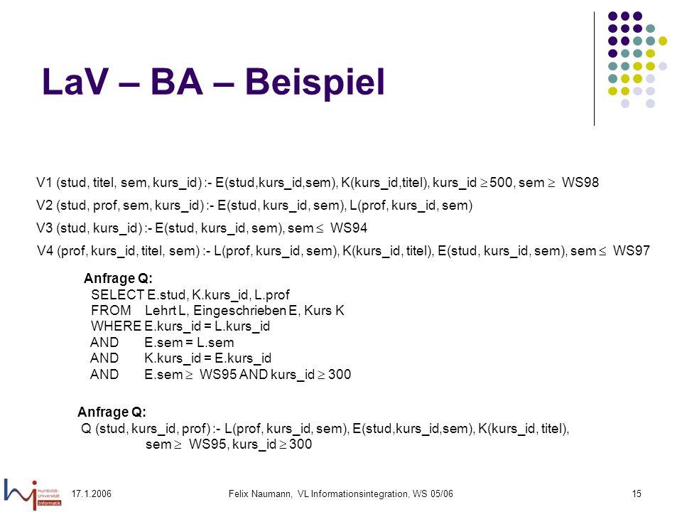 17.1.2006Felix Naumann, VL Informationsintegration, WS 05/0615 LaV – BA – Beispiel Anfrage Q: SELECT E.stud, K.kurs_id, L.prof FROM Lehrt L, Eingeschrieben E, Kurs K WHERE E.kurs_id = L.kurs_id AND E.sem = L.sem AND K.kurs_id = E.kurs_id AND E.sem WS95 AND kurs_id 300 V1 (stud, titel, sem, kurs_id) :- E(stud,kurs_id,sem), K(kurs_id,titel), kurs_id 500, sem WS98 V2 (stud, prof, sem, kurs_id) :- E(stud, kurs_id, sem), L(prof, kurs_id, sem) V3 (stud, kurs_id) :- E(stud, kurs_id, sem), sem WS94 V4 (prof, kurs_id, titel, sem) :- L(prof, kurs_id, sem), K(kurs_id, titel), E(stud, kurs_id, sem), sem WS97 Anfrage Q: Q (stud, kurs_id, prof) :- L(prof, kurs_id, sem), E(stud,kurs_id,sem), K(kurs_id, titel), sem WS95, kurs_id 300