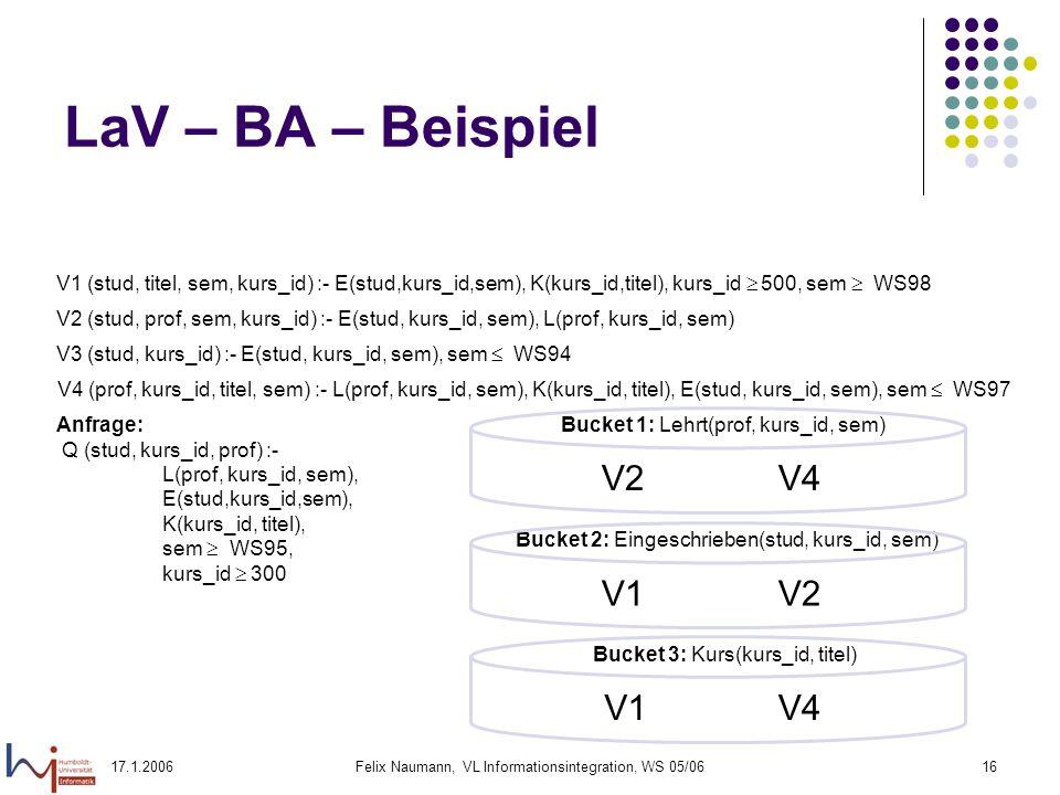 17.1.2006Felix Naumann, VL Informationsintegration, WS 05/0616 LaV – BA – Beispiel V1 (stud, titel, sem, kurs_id) :- E(stud,kurs_id,sem), K(kurs_id,titel), kurs_id 500, sem WS98 V2 (stud, prof, sem, kurs_id) :- E(stud, kurs_id, sem), L(prof, kurs_id, sem) V3 (stud, kurs_id) :- E(stud, kurs_id, sem), sem WS94 V4 (prof, kurs_id, titel, sem) :- L(prof, kurs_id, sem), K(kurs_id, titel), E(stud, kurs_id, sem), sem WS97 Anfrage: Q (stud, kurs_id, prof) :- L(prof, kurs_id, sem), E(stud,kurs_id,sem), K(kurs_id, titel), sem WS95, kurs_id 300 Bucket 1: Lehrt(prof, kurs_id, sem) Bucket 2: Eingeschrieben(stud, kurs_id, sem) Bucket 3: Kurs(kurs_id, titel) V2V4 V1V4 V1V2