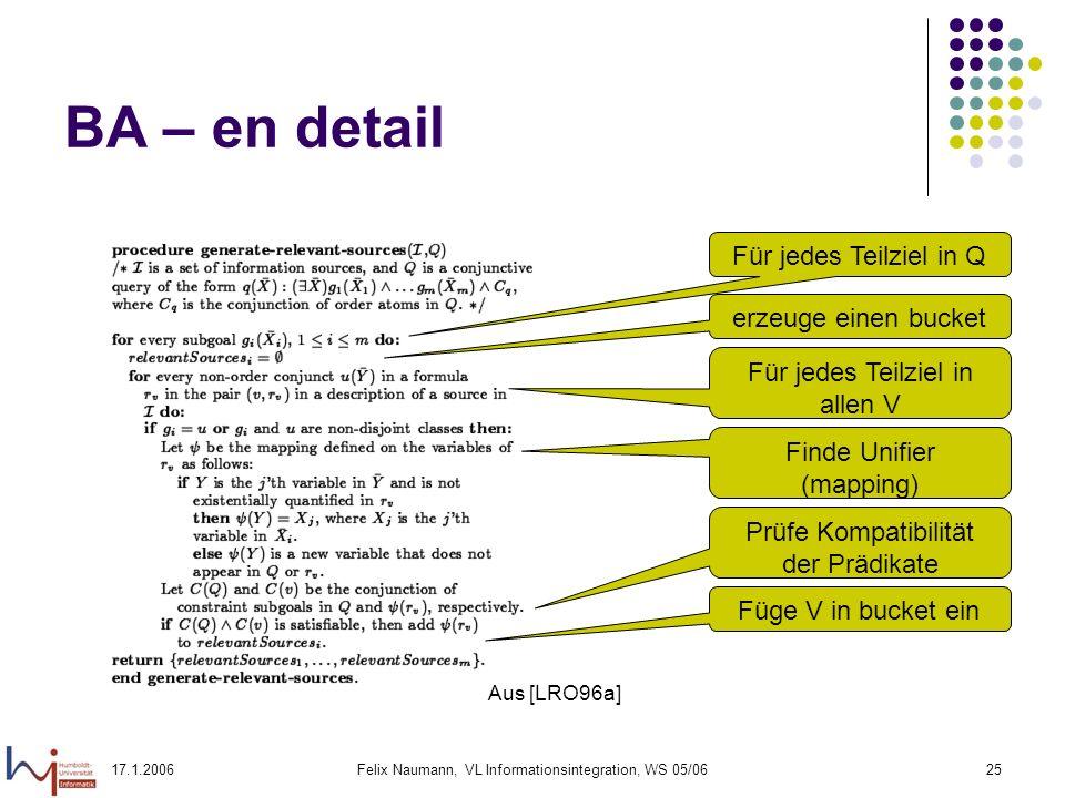 17.1.2006Felix Naumann, VL Informationsintegration, WS 05/0625 BA – en detail Aus [LRO96a] Für jedes Teilziel in Q erzeuge einen bucket Für jedes Teilziel in allen V Finde Unifier (mapping) Prüfe Kompatibilität der Prädikate Füge V in bucket ein