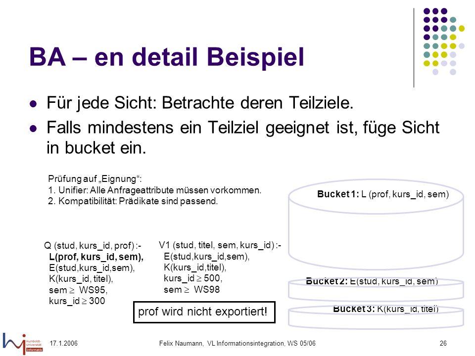 17.1.2006Felix Naumann, VL Informationsintegration, WS 05/0626 BA – en detail Beispiel Für jede Sicht: Betrachte deren Teilziele.