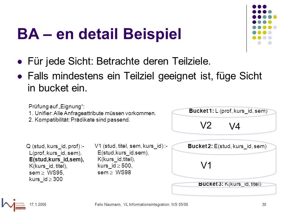 17.1.2006Felix Naumann, VL Informationsintegration, WS 05/0630 BA – en detail Beispiel Für jede Sicht: Betrachte deren Teilziele.