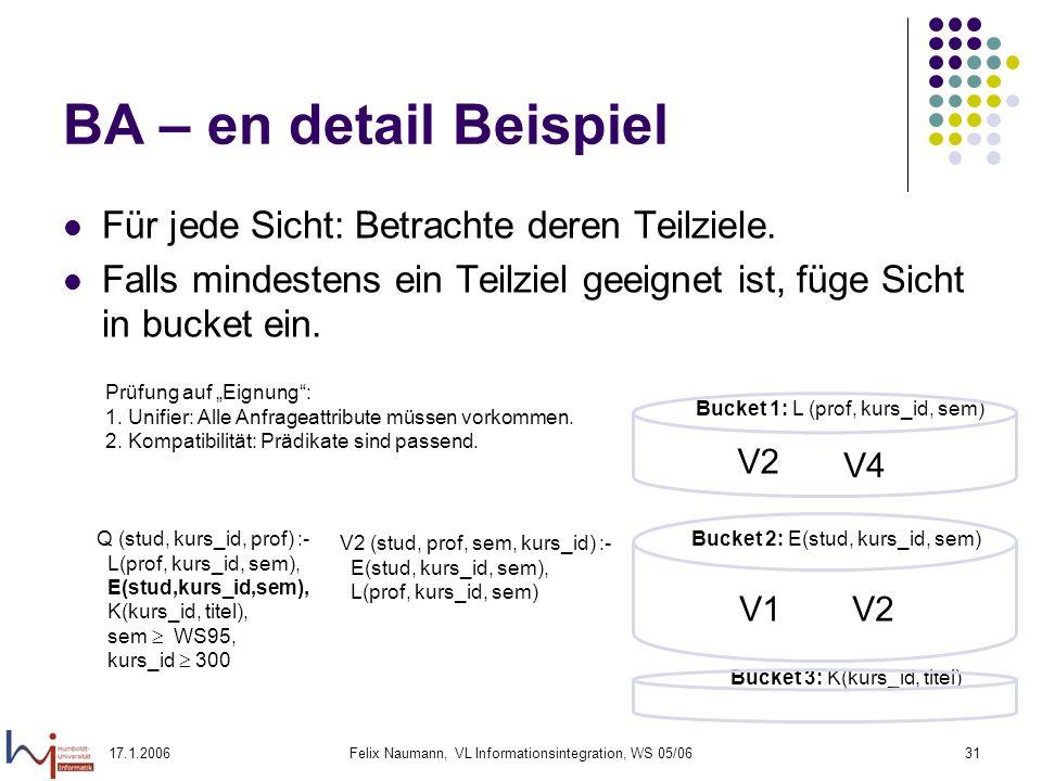 17.1.2006Felix Naumann, VL Informationsintegration, WS 05/0631 BA – en detail Beispiel Für jede Sicht: Betrachte deren Teilziele.