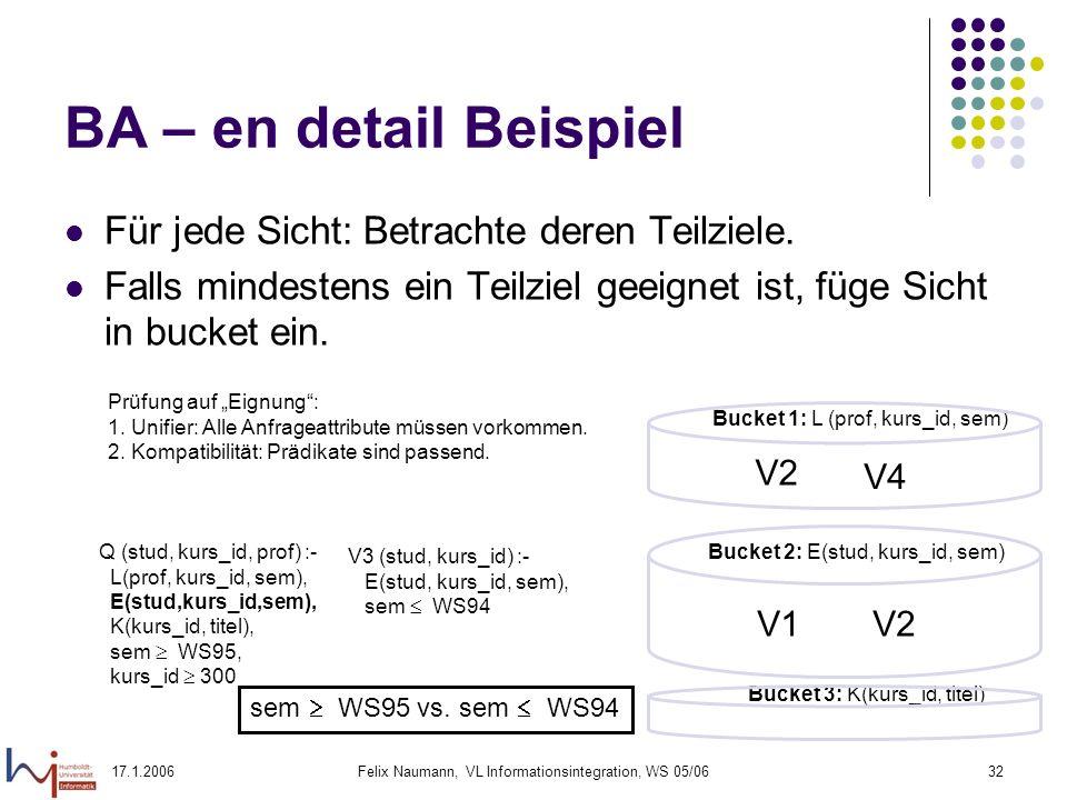 17.1.2006Felix Naumann, VL Informationsintegration, WS 05/0632 BA – en detail Beispiel Für jede Sicht: Betrachte deren Teilziele.