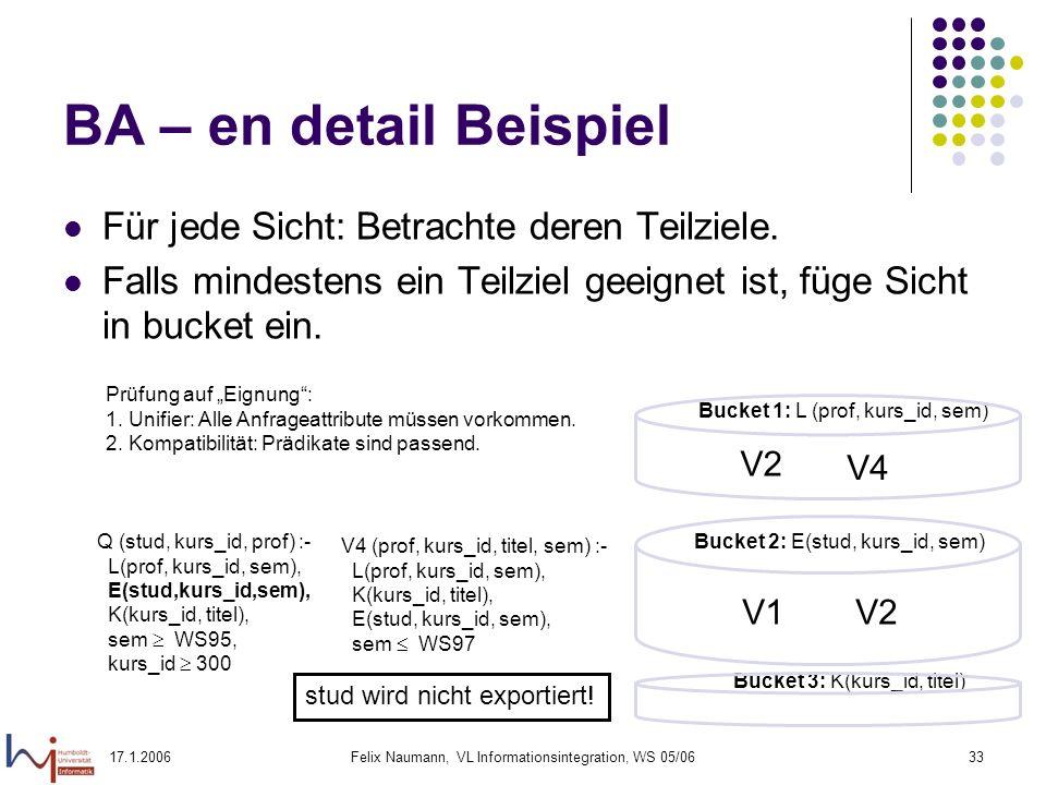 17.1.2006Felix Naumann, VL Informationsintegration, WS 05/0633 BA – en detail Beispiel Für jede Sicht: Betrachte deren Teilziele.