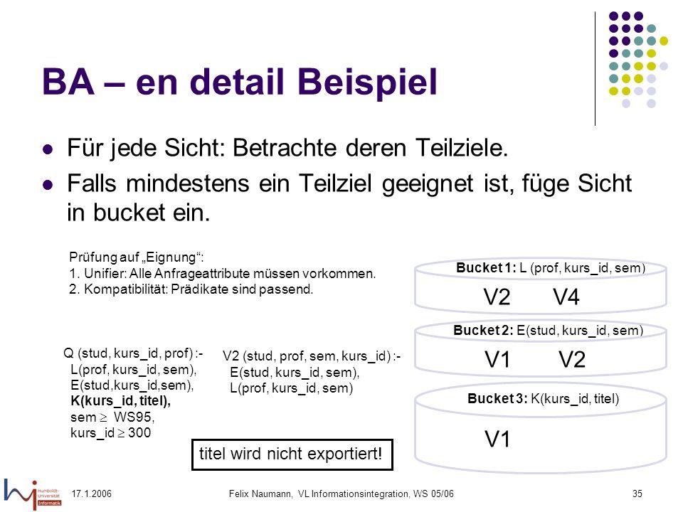 17.1.2006Felix Naumann, VL Informationsintegration, WS 05/0635 BA – en detail Beispiel Für jede Sicht: Betrachte deren Teilziele.