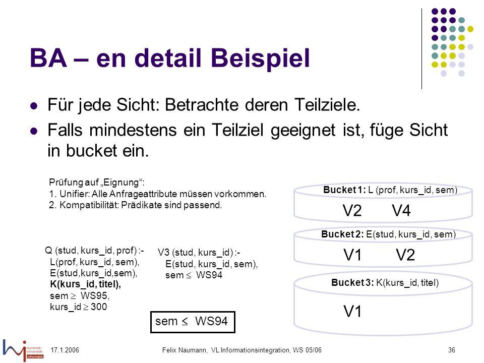 17.1.2006Felix Naumann, VL Informationsintegration, WS 05/0636 BA – en detail Beispiel Für jede Sicht: Betrachte deren Teilziele.