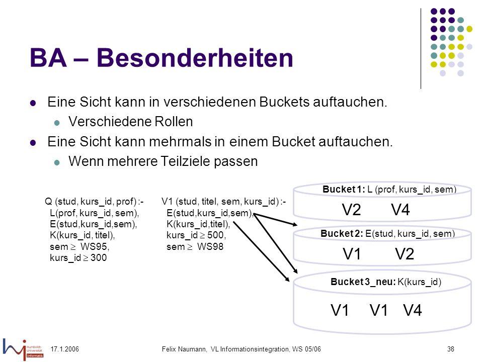 17.1.2006Felix Naumann, VL Informationsintegration, WS 05/0638 BA – Besonderheiten Eine Sicht kann in verschiedenen Buckets auftauchen.