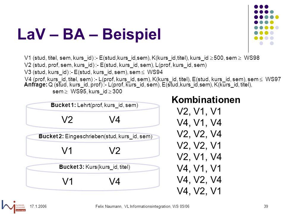 17.1.2006Felix Naumann, VL Informationsintegration, WS 05/0639 LaV – BA – Beispiel Bucket 1: Lehrt(prof, kurs_id, sem) Bucket 2: Eingeschrieben(stud, kurs_id, sem) Bucket 3: Kurs(kurs_id, titel) V2V4 V1V4 V1V2 Kombinationen V2, V1, V1 V4, V1, V4 V2, V2, V4 V2, V2, V1 V2, V1, V4 V4, V1, V1 V4, V2, V4 V4, V2, V1 V1 (stud, titel, sem, kurs_id) :- E(stud,kurs_id,sem), K(kurs_id,titel), kurs_id 500, sem WS98 V2 (stud, prof, sem, kurs_id) :- E(stud, kurs_id, sem), L(prof, kurs_id, sem) V3 (stud, kurs_id) :- E(stud, kurs_id, sem), sem WS94 V4 (prof, kurs_id, titel, sem) :- L(prof, kurs_id, sem), K(kurs_id, titel), E(stud, kurs_id, sem), sem WS97 Anfrage: Q (stud, kurs_id, prof) :- L(prof, kurs_id, sem), E(stud,kurs_id,sem), K(kurs_id, titel), sem WS95, kurs_id 300
