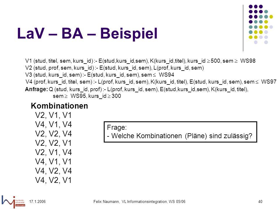 17.1.2006Felix Naumann, VL Informationsintegration, WS 05/0640 LaV – BA – Beispiel Kombinationen V2, V1, V1 V4, V1, V4 V2, V2, V4 V2, V2, V1 V2, V1, V4 V4, V1, V1 V4, V2, V4 V4, V2, V1 V1 (stud, titel, sem, kurs_id) :- E(stud,kurs_id,sem), K(kurs_id,titel), kurs_id 500, sem WS98 V2 (stud, prof, sem, kurs_id) :- E(stud, kurs_id, sem), L(prof, kurs_id, sem) V3 (stud, kurs_id, sem) :- E(stud, kurs_id, sem), sem WS94 V4 (prof, kurs_id, titel, sem) :- L(prof, kurs_id, sem), K(kurs_id, titel), E(stud, kurs_id, sem), sem WS97 Anfrage: Q (stud, kurs_id, prof) :- L(prof, kurs_id, sem), E(stud,kurs_id,sem), K(kurs_id, titel), sem WS95, kurs_id 300 Frage: - Welche Kombinationen (Pläne) sind zulässig?
