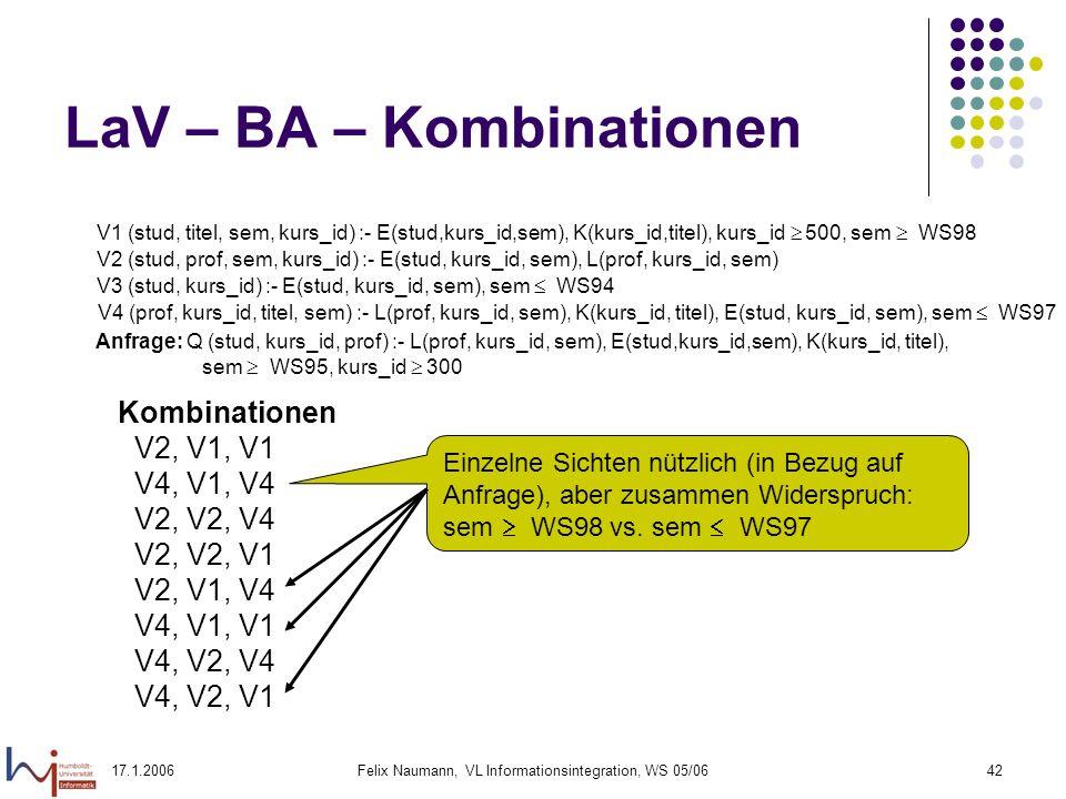 17.1.2006Felix Naumann, VL Informationsintegration, WS 05/0642 LaV – BA – Kombinationen Kombinationen V2, V1, V1 V4, V1, V4 V2, V2, V4 V2, V2, V1 V2, V1, V4 V4, V1, V1 V4, V2, V4 V4, V2, V1 V1 (stud, titel, sem, kurs_id) :- E(stud,kurs_id,sem), K(kurs_id,titel), kurs_id 500, sem WS98 V2 (stud, prof, sem, kurs_id) :- E(stud, kurs_id, sem), L(prof, kurs_id, sem) V3 (stud, kurs_id) :- E(stud, kurs_id, sem), sem WS94 V4 (prof, kurs_id, titel, sem) :- L(prof, kurs_id, sem), K(kurs_id, titel), E(stud, kurs_id, sem), sem WS97 Anfrage: Q (stud, kurs_id, prof) :- L(prof, kurs_id, sem), E(stud,kurs_id,sem), K(kurs_id, titel), sem WS95, kurs_id 300 Einzelne Sichten nützlich (in Bezug auf Anfrage), aber zusammen Widerspruch: sem WS98 vs.