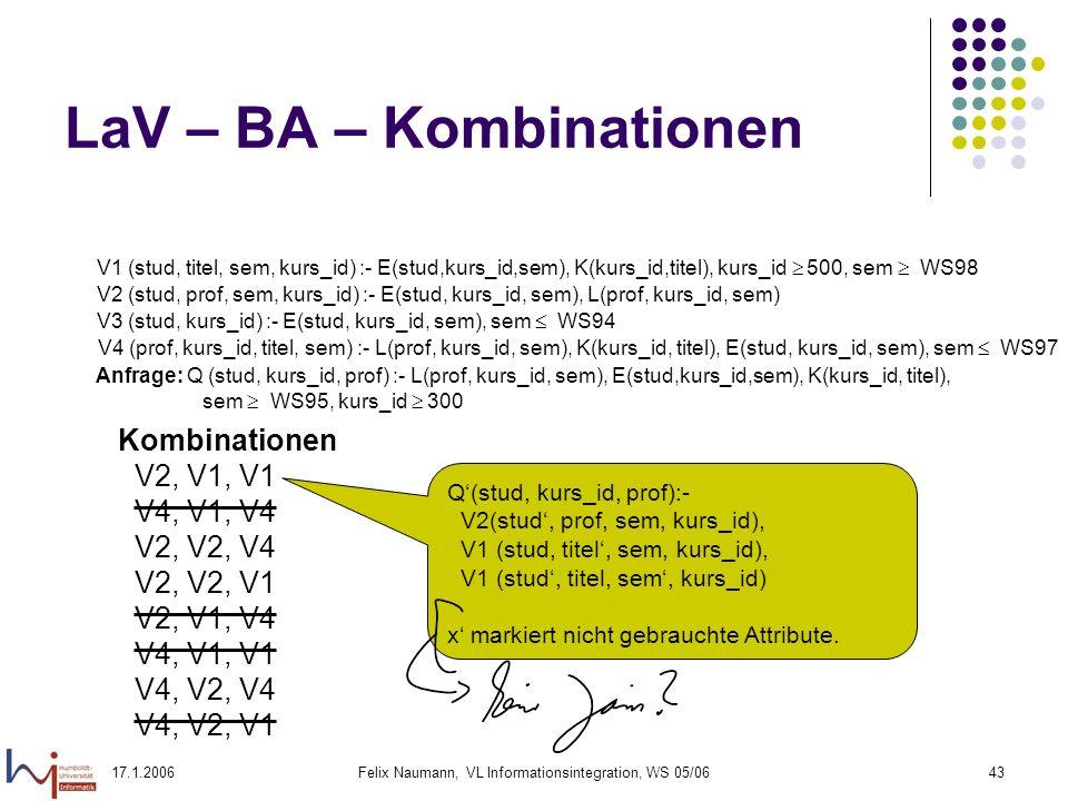 17.1.2006Felix Naumann, VL Informationsintegration, WS 05/0643 LaV – BA – Kombinationen Kombinationen V2, V1, V1 V4, V1, V4 V2, V2, V4 V2, V2, V1 V2, V1, V4 V4, V1, V1 V4, V2, V4 V4, V2, V1 V1 (stud, titel, sem, kurs_id) :- E(stud,kurs_id,sem), K(kurs_id,titel), kurs_id 500, sem WS98 V2 (stud, prof, sem, kurs_id) :- E(stud, kurs_id, sem), L(prof, kurs_id, sem) V3 (stud, kurs_id) :- E(stud, kurs_id, sem), sem WS94 V4 (prof, kurs_id, titel, sem) :- L(prof, kurs_id, sem), K(kurs_id, titel), E(stud, kurs_id, sem), sem WS97 Anfrage: Q (stud, kurs_id, prof) :- L(prof, kurs_id, sem), E(stud,kurs_id,sem), K(kurs_id, titel), sem WS95, kurs_id 300 Q(stud, kurs_id, prof):- V2(stud, prof, sem, kurs_id), V1 (stud, titel, sem, kurs_id), V1 (stud, titel, sem, kurs_id) x markiert nicht gebrauchte Attribute.