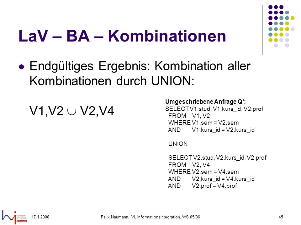 17.1.2006Felix Naumann, VL Informationsintegration, WS 05/0645 LaV – BA – Kombinationen Endgültiges Ergebnis: Kombination aller Kombinationen durch UNION: V1,V2 V2,V4 Umgeschriebene Anfrage Q: SELECT V1.stud, V1.kurs_id, V2.prof FROM V1, V2 WHERE V1.sem = V2.sem AND V1.kurs_id = V2.kurs_id UNION SELECT V2.stud, V2.kurs_id, V2.prof FROM V2, V4 WHERE V2.sem = V4.sem AND V2.kurs_id = V4.kurs_id AND V2.prof = V4.prof