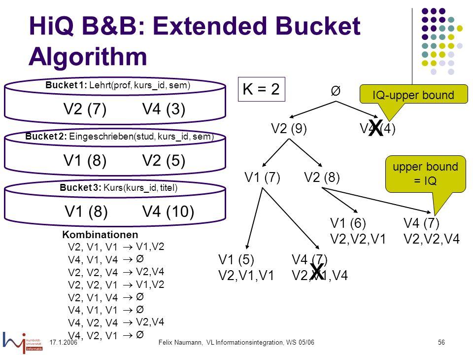17.1.2006Felix Naumann, VL Informationsintegration, WS 05/0656 HiQ B&B: Extended Bucket Algorithm Bucket 1: Lehrt(prof, kurs_id, sem) Bucket 2: Eingeschrieben(stud, kurs_id, sem) Bucket 3: Kurs(kurs_id, titel) V2 (7)V4 (3) V1 (8)V4 (10) V1 (8)V2 (5) Ø V2 (9)V4 (4) IQ-upper bound V1 (7)V2 (8) V1 (6) V2,V2,V1 V4 (7) V2,V2,V4 K = 2 Kombinationen V2, V1, V1 V4, V1, V4 V2, V2, V4 V2, V2, V1 V2, V1, V4 V4, V1, V1 V4, V2, V4 V4, V2, V1 V1,V2 Ø V2,V4 V1,V2 Ø V2,V4 Ø V1 (5) V2,V1,V1 V4 (7) V2,V1,V4 x upper bound = IQ x