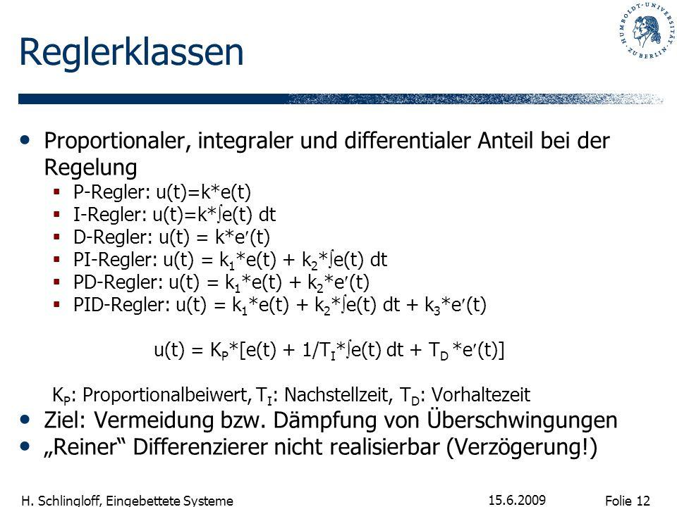 Folie 12 H. Schlingloff, Eingebettete Systeme 15.6.2009 Reglerklassen Proportionaler, integraler und differentialer Anteil bei der Regelung P-Regler: