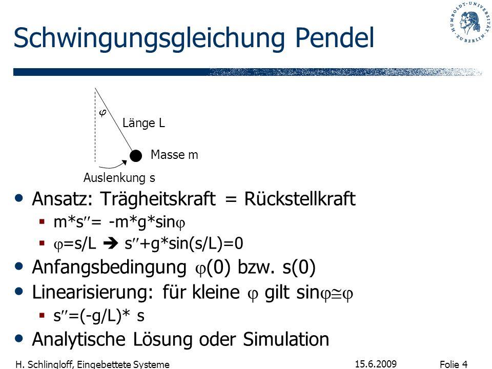 Folie 4 H. Schlingloff, Eingebettete Systeme 15.6.2009 Schwingungsgleichung Pendel Ansatz: Trägheitskraft = Rückstellkraft m*s = -m*g*sin =s/L s +g*si