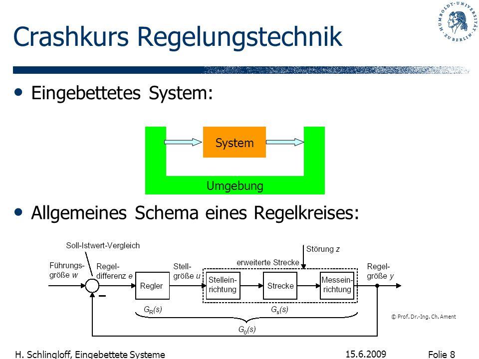 Folie 8 H. Schlingloff, Eingebettete Systeme 15.6.2009 Crashkurs Regelungstechnik Allgemeines Schema eines Regelkreises: © Prof. Dr.-Ing. Ch. Ament Ei