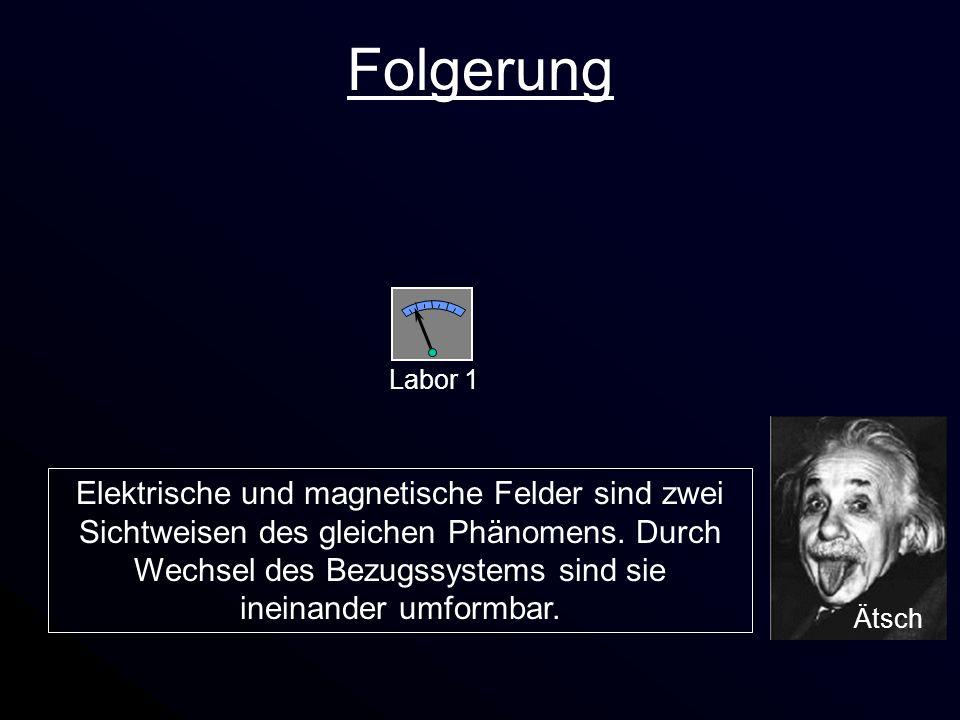 Folgerung + Labor 2 Labor 1 Elektrische und magnetische Felder sind zwei Sichtweisen des gleichen Phänomens. Durch Wechsel des Bezugssystems sind sie