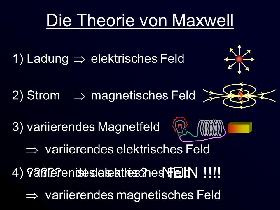 NEIN !!!! 4) ????? ist das alles?4) variierendes elektrisches Feld variierendes magnetisches Feld Die Theorie von Maxwell 1) Ladung elektrisches Feld