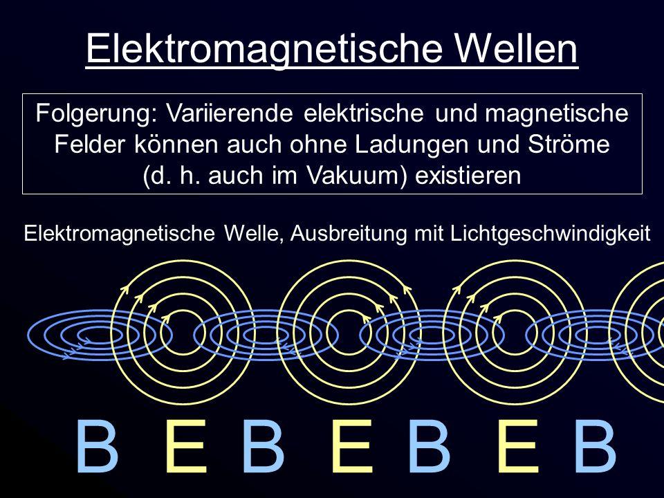 B Elektromagnetische Wellen Folgerung: Variierende elektrische und magnetische Felder können auch ohne Ladungen und Ströme (d. h. auch im Vakuum) exis