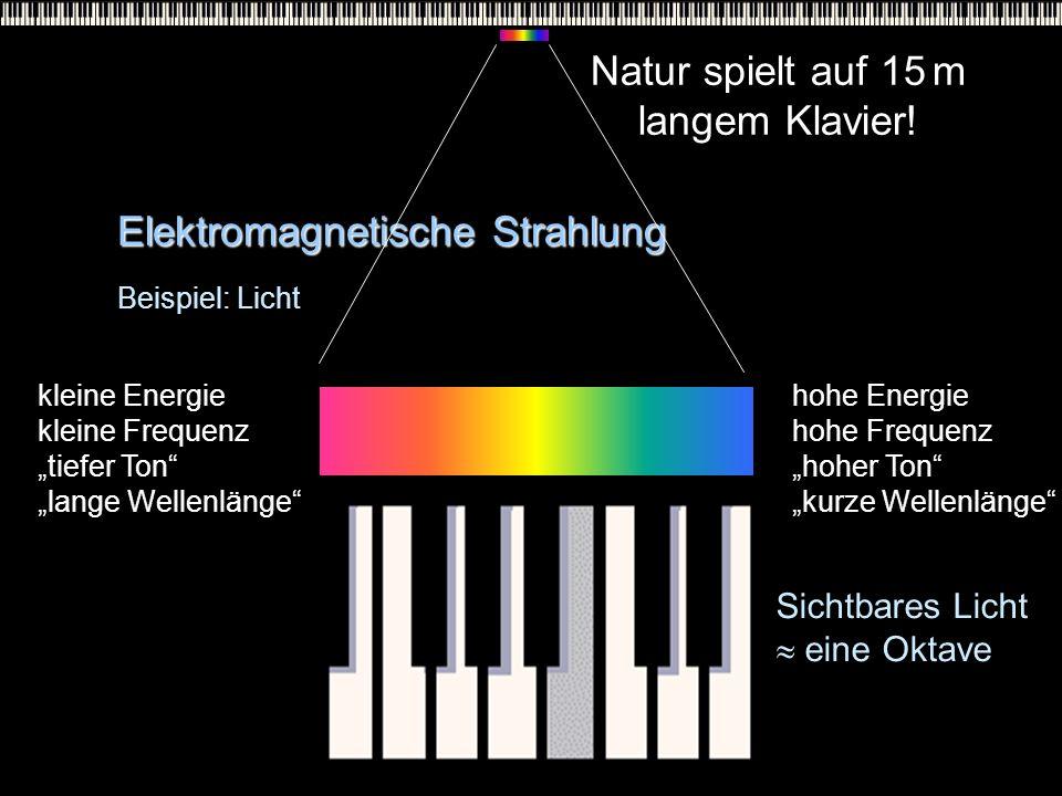 Elektromagnetische Strahlung Beispiel: Licht kleine Energie kleine Frequenz tiefer Ton lange Wellenlänge hohe Energie hohe Frequenz hoher Ton kurze We